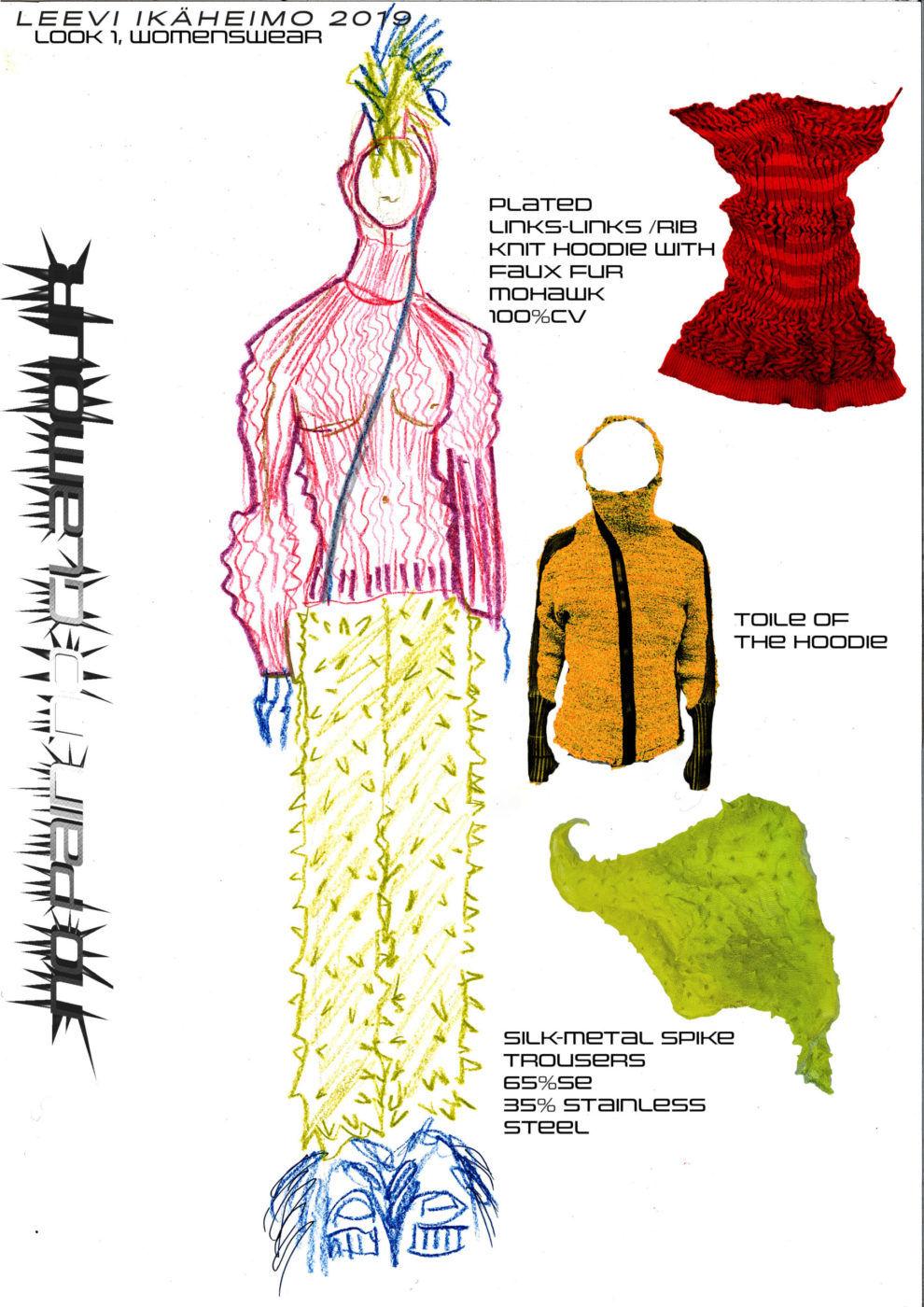 Leevi Ikäheimo feel the yarn leevi ikäheimo application Page 04 1 scaled 1